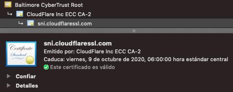 Certificado SSL de Cloudflare